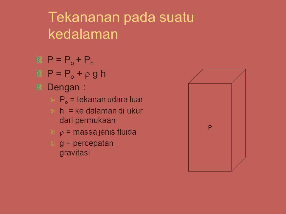 Tekananan pada suatu kedalaman P = P o + P h P = P o +  g h Dengan : P o = tekanan udara luar h = ke dalaman di ukur dari permukaan  = massa jenis f