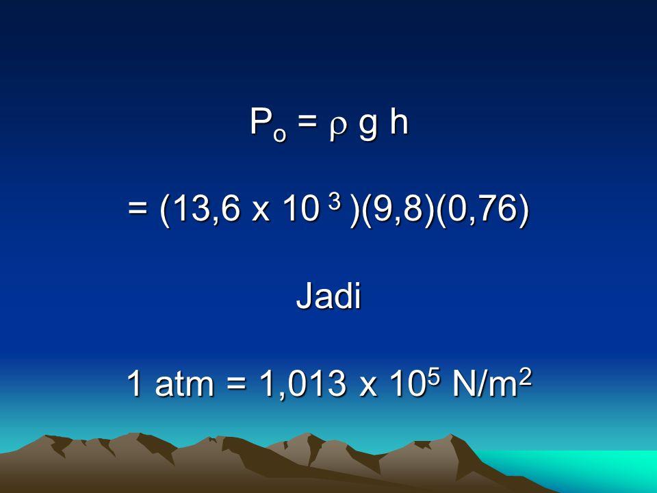 Hukum Pascal Tekanan yang di berikan kepada fluida yang memenuhi sebuah ruangan di teruskan oleh fluida itu dengan sama kuatnya ke segala arah tanpa mengalami pengurangan