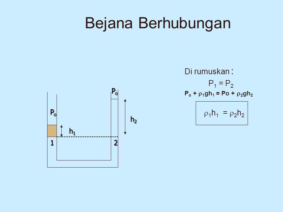 Contoh: Sebuah bejana berhubungan diisi dengan empat zat cair.