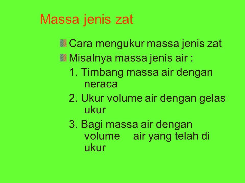 Massa jenis zat Cara mengukur massa jenis zat Misalnya massa jenis air : 1. Timbang massa air dengan neraca 2. Ukur volume air dengan gelas ukur 3. Ba