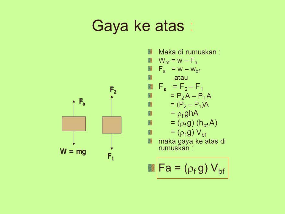 Dengan:  f = massa jenis fluida (kg/m 3 ) V bf = volume benda dalam fluida (m 3 ) Fa = gaya ke atas (N)