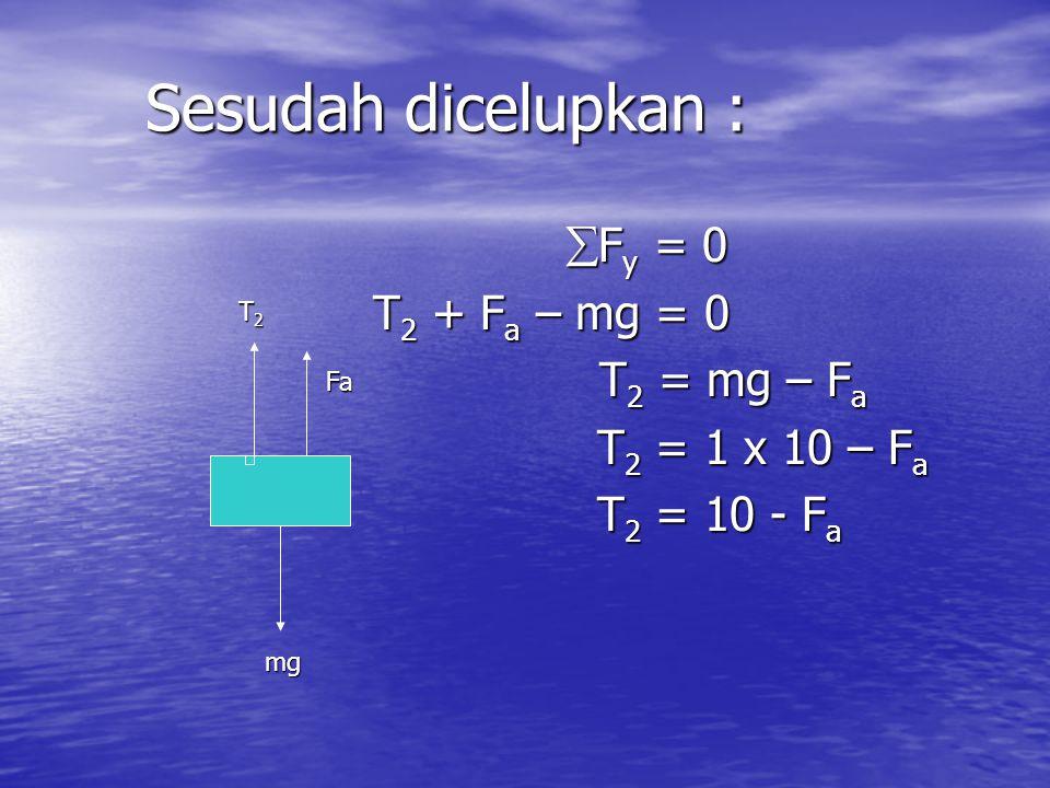 Sesudah dicelupkan : Fy = 0 T2 + Fa – mg = 0 T2 = mg – Fa T2 = 1 x 10 – Fa T2 = 10 - Fa mg T2T2T2T2 Fa