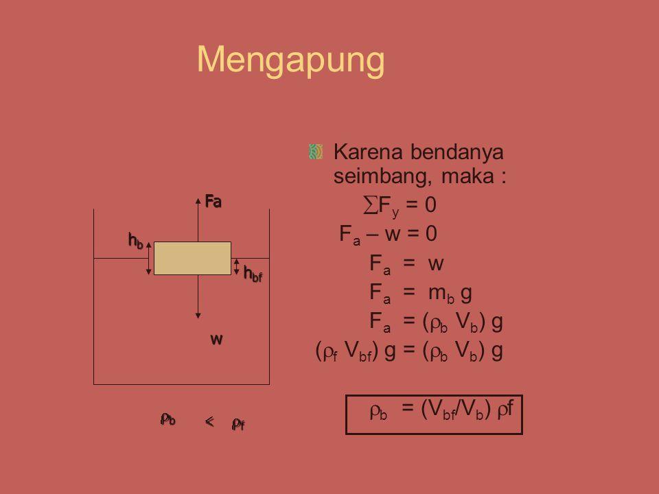 Atau  b = (V bf /V b )  f = (A h bf / A h b )  f  b = ( h bf / h b )  f Dengan :  b = massa jenis benda (kg / m 3 )  f = masa jenis fluida (kg / m 3 ) h b = tinggi benda (m) h bf = tinggi benda dalam fluida (m)