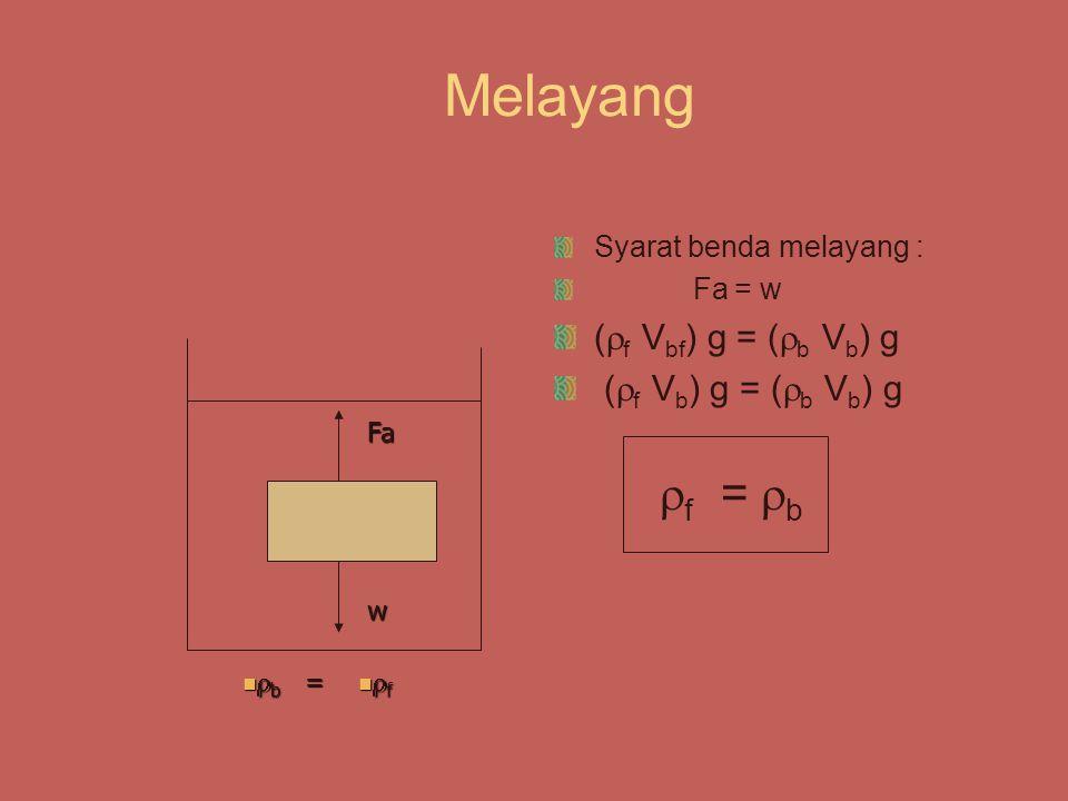 Kesimpulan : Benda yang dicelupkan ke dalam fluida akan melayang, bila massa jenis rata – rata benda sama dengan massa jenis fluida.