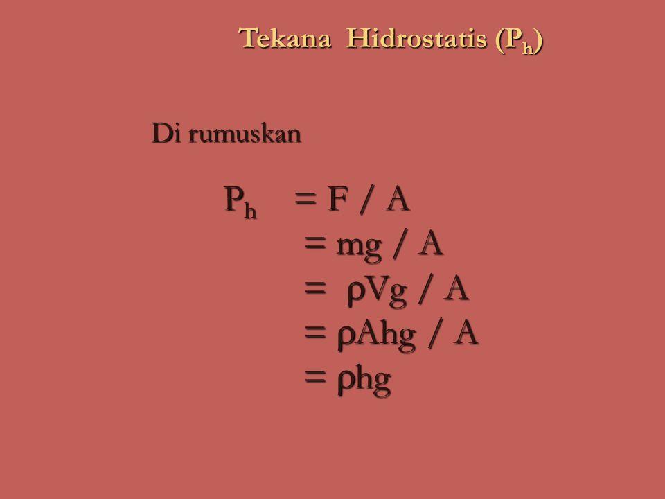 Tekana Hidrostatis (Ph) Di rumuskan P h = F / A = mg / A = mg / A =  Vg / A =  Vg / A =  Ahg / A =  Ahg / A =  hg =  hg