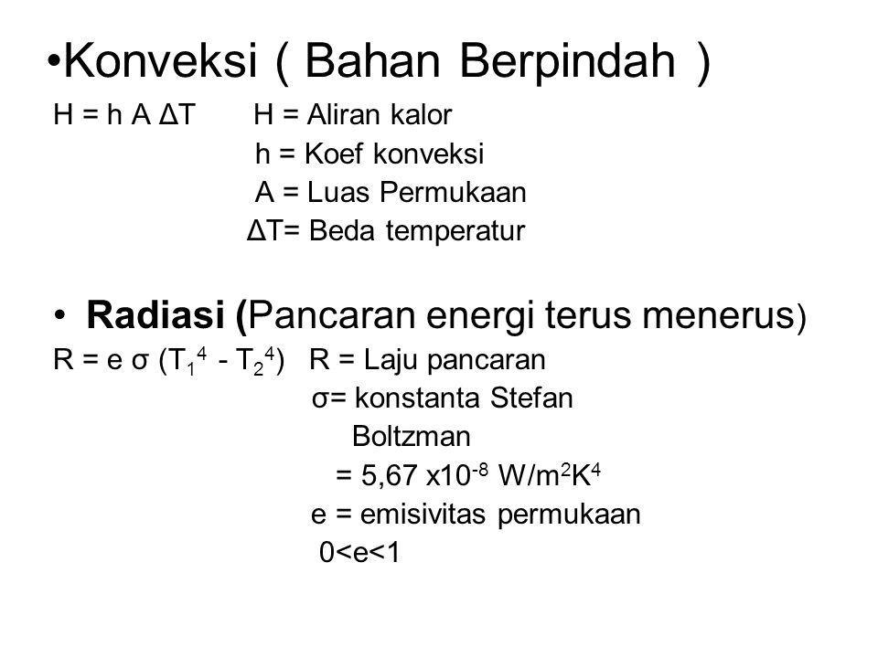 Konveksi ( Bahan Berpindah ) H = h A ΔT H = Aliran kalor h = Koef konveksi A = Luas Permukaan ΔT= Beda temperatur Radiasi (Pancaran energi terus mener