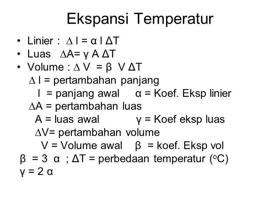 Ekspansi Temperatur Linier : ∆ l = α l ΔT Luas ∆A= γ A ΔT Volume : ∆ V = β V ΔT ∆ l = pertambahan panjang l = panjang awal α = Koef. Eksp linier ∆A =