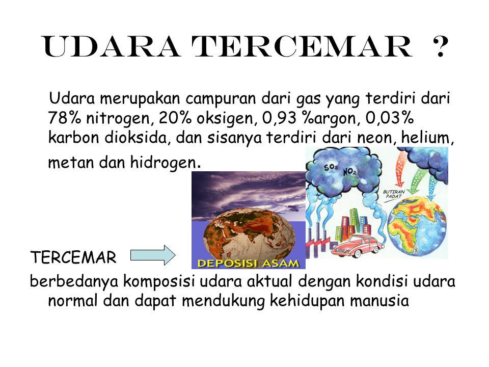 Udara Tercemar ? Udara merupakan campuran dari gas yang terdiri dari 78% nitrogen, 20% oksigen, 0,93 %argon, 0,03% karbon dioksida, dan sisanya terdir