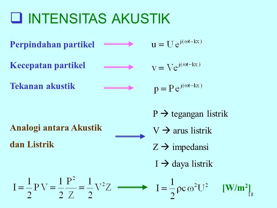 18  INTENSITAS AKUSTIK Perpindahan partikel Kecepatan partikel Tekanan akustik Analogi antara Akustik dan Listrik P  tegangan listrik V  arus listrik Z  impedansi I  daya listrik [W/m 2 ]