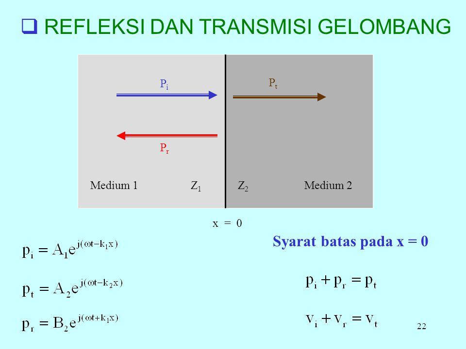 22  REFLEKSI DAN TRANSMISI GELOMBANG PiPi PrPr PtPt Medium 1 Z 1 Z 2 Medium 2 x = 0 Syarat batas pada x = 0