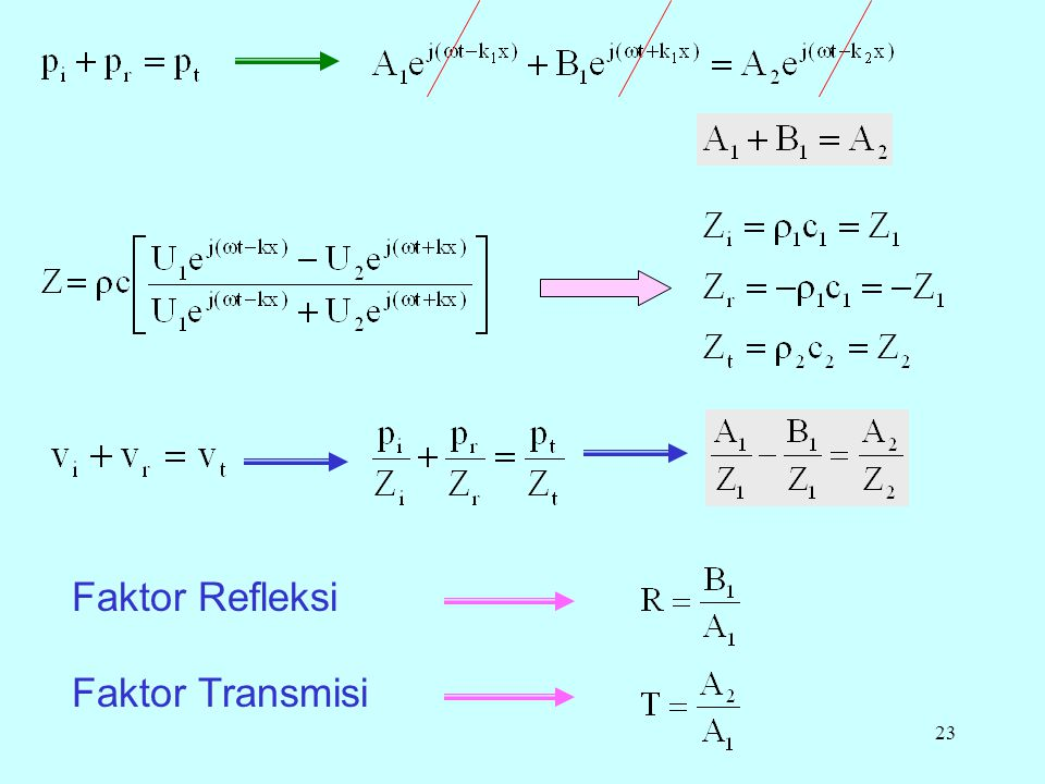 23 Faktor Refleksi Faktor Transmisi