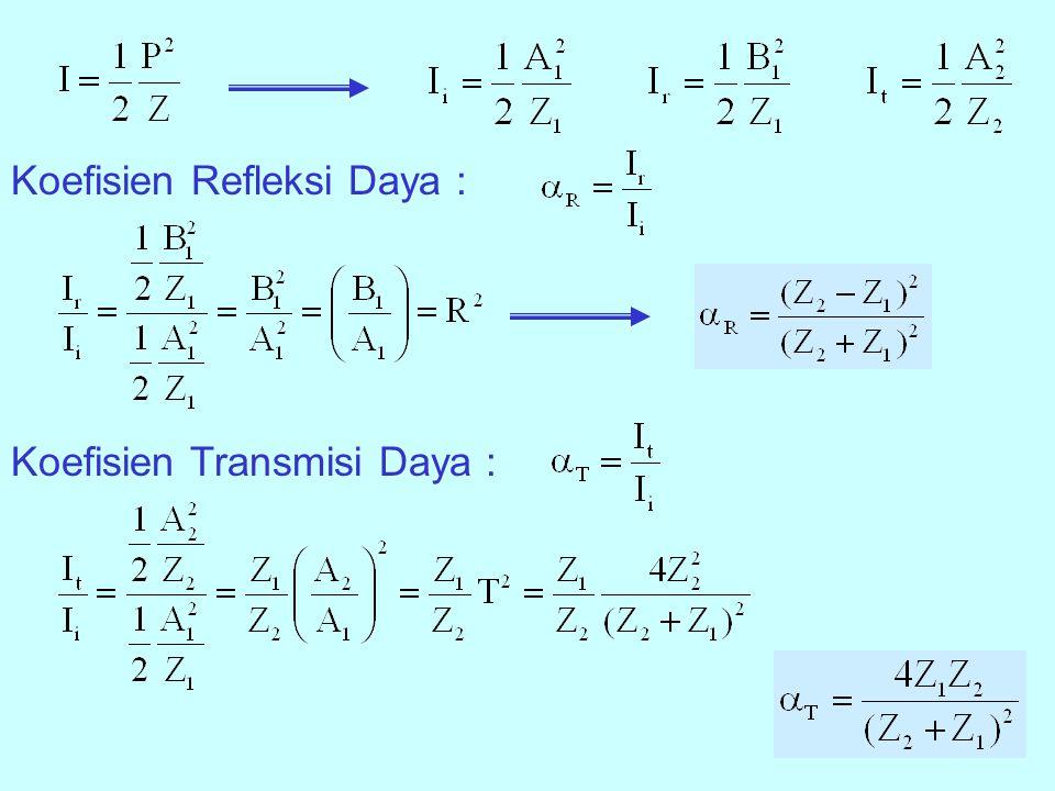 28 Koefisien Refleksi Daya : Koefisien Transmisi Daya :