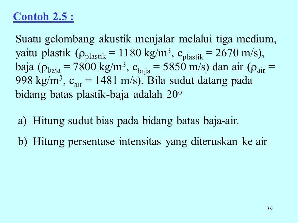 39 Contoh 2.5 : a)Hitung sudut bias pada bidang batas baja-air. b)Hitung persentase intensitas yang diteruskan ke air Suatu gelombang akustik menjalar