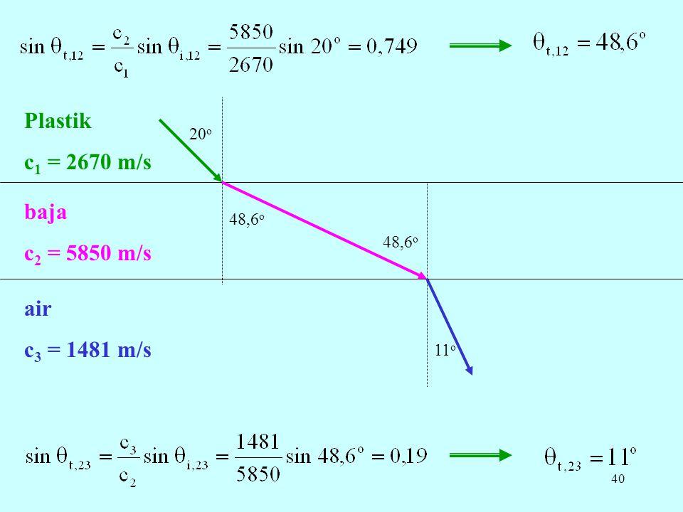 40 Plastik c 1 = 2670 m/s baja c 2 = 5850 m/s air c 3 = 1481 m/s 20 o 11 o 48,6 o