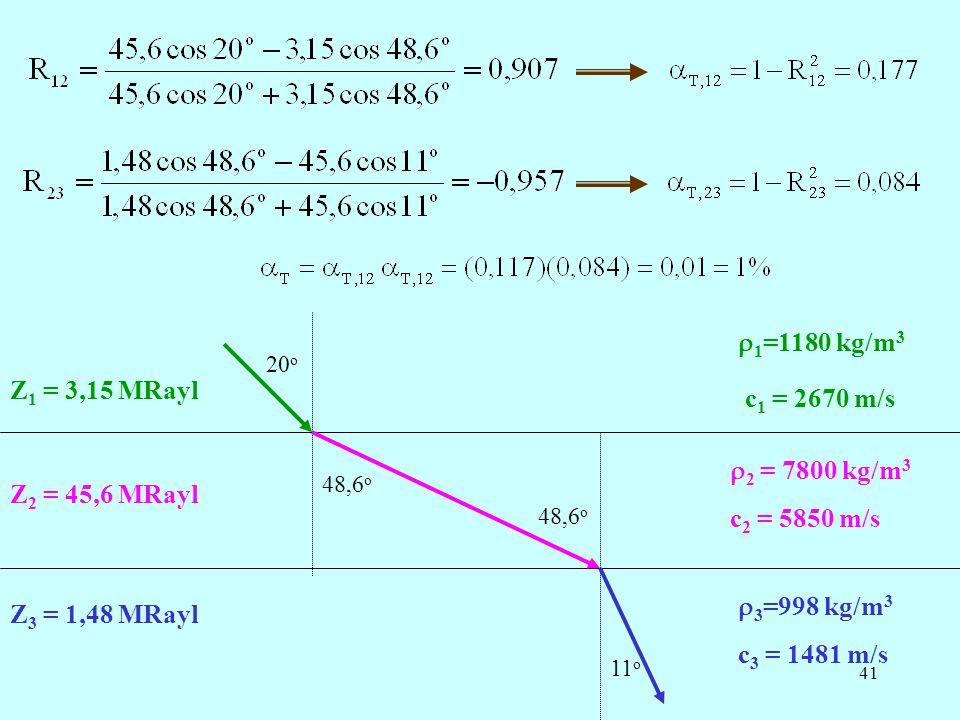 41  1 =1180 kg/m 3 c 1 = 2670 m/s  2 = 7800 kg/m 3 c 2 = 5850 m/s 20 o 11 o 48,6 o  3 =998 kg/m 3 c 3 = 1481 m/s Z 1 = 3,15 MRayl Z 2 = 45,6 MRayl Z 3 = 1,48 MRayl