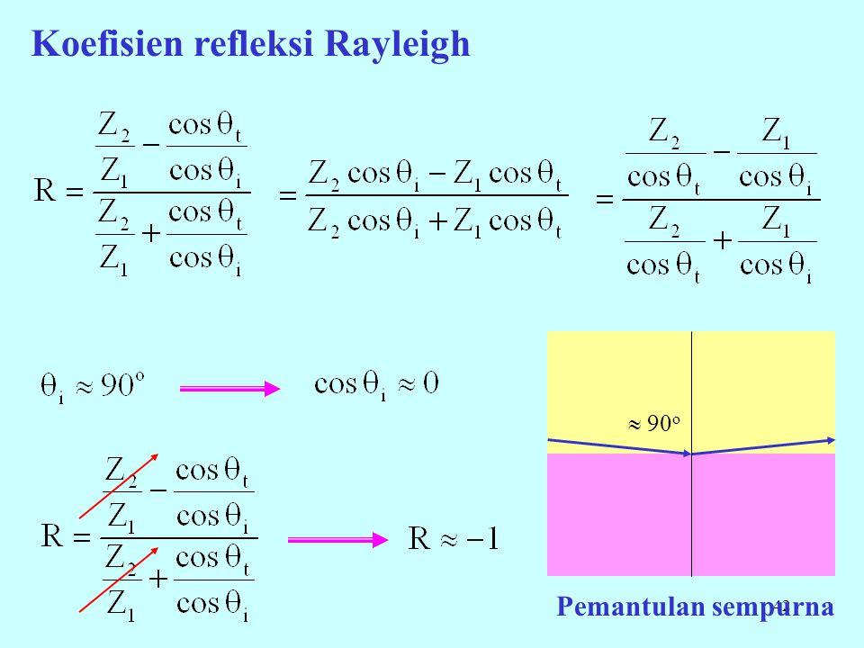 42 Koefisien refleksi Rayleigh Pemantulan sempurna  90 o