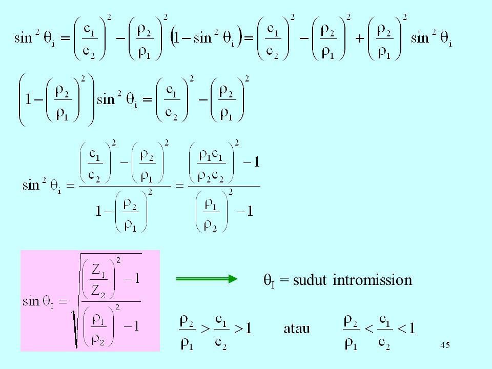 45  I = sudut intromission