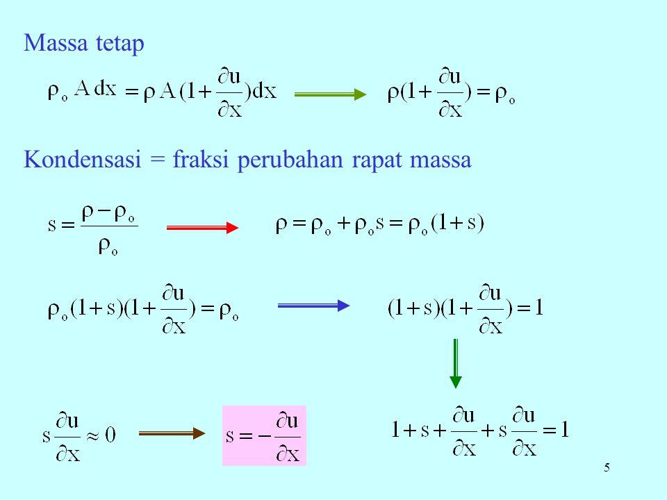5 Massa tetap Kondensasi = fraksi perubahan rapat massa