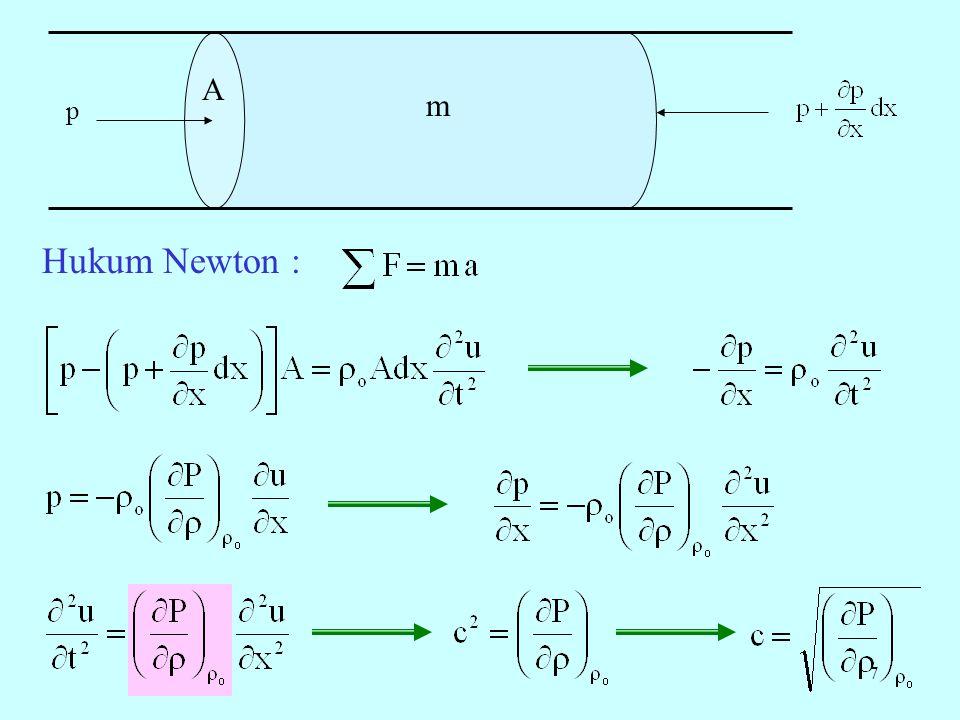 7 p m A Hukum Newton :