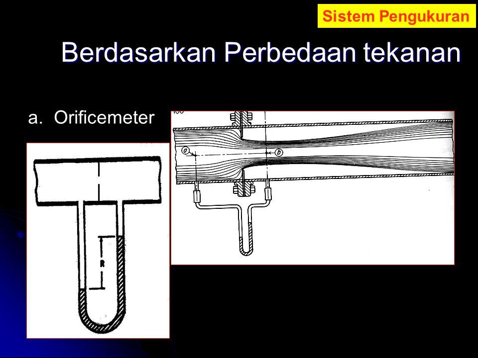 Berdasarkan Perbedaan tekanan a. Orificemeter Profil hidrolis aliran fluida PENGUKURAN KECEPATAN Sistem Pengukuran
