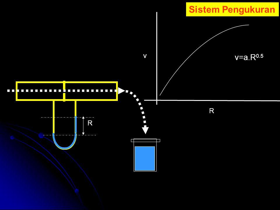 R v R v=a.R 0.5 Sistem Pengukuran