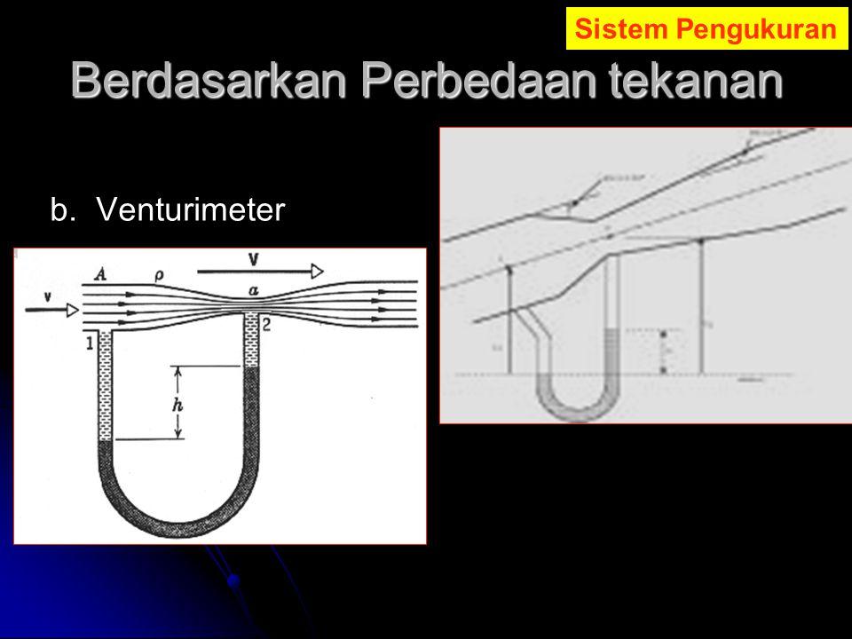 Berdasarkan Perbedaan tekanan b. Venturimeter PENGUKURAN KECEPATAN Sistem Pengukuran