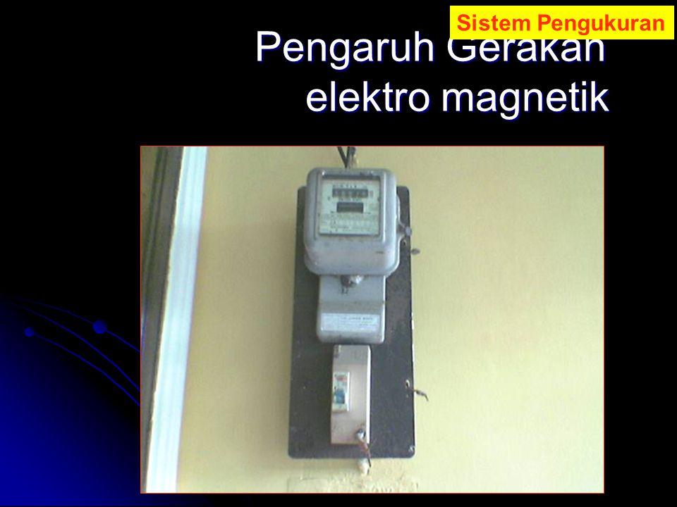 Pengaruh Gerakan elektro magnetik PENGUKURAN KECEPATAN Sistem Pengukuran