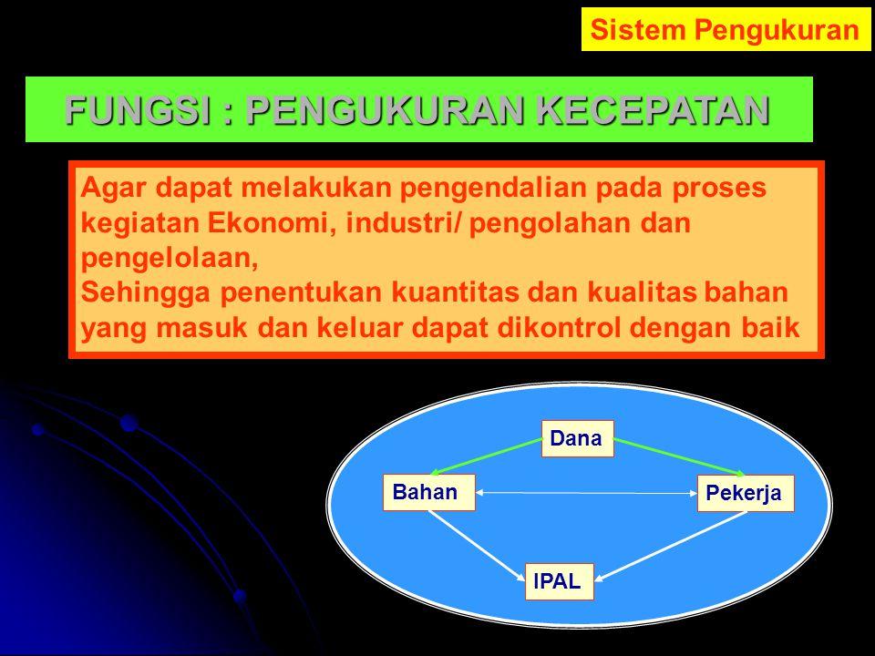 FUNGSI : PENGUKURAN KECEPATAN Agar dapat melakukan pengendalian pada proses kegiatan Ekonomi, industri/ pengolahan dan pengelolaan, Sehingga penentuka