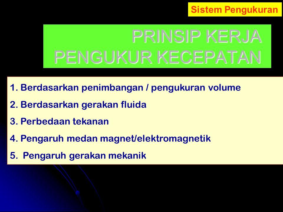 PRINSIP KERJA PENGUKUR KECEPATAN 1.Berdasarkan penimbangan / pengukuran volume 2.Berdasarkan gerakan fluida 3.Perbedaan tekanan 4.Pengaruh medan magne