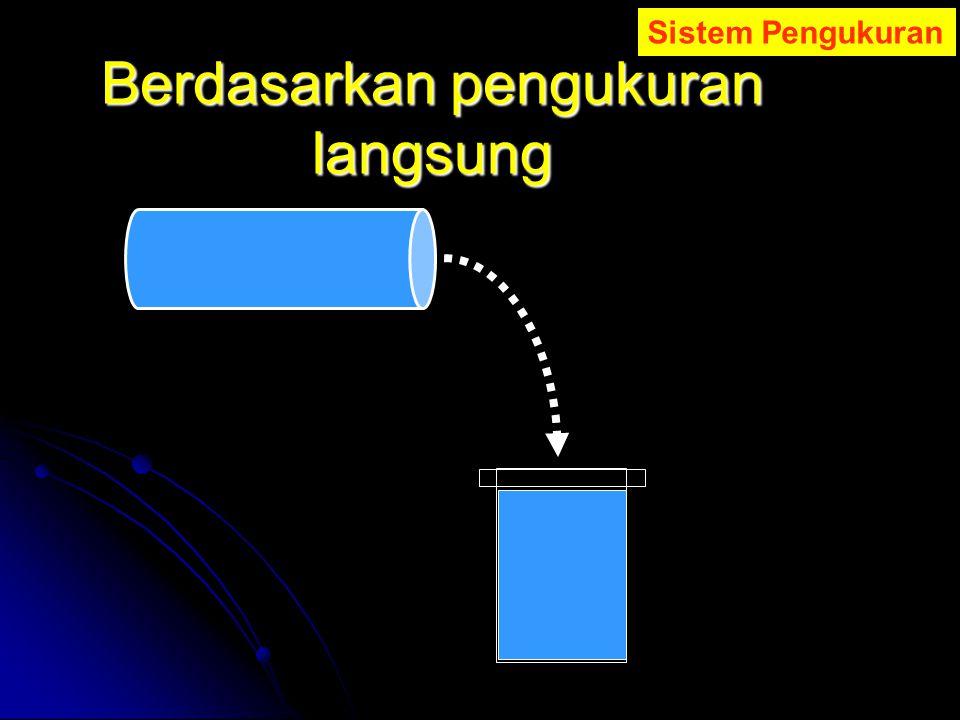 Berdasarkan Perbedaan tekanan c.