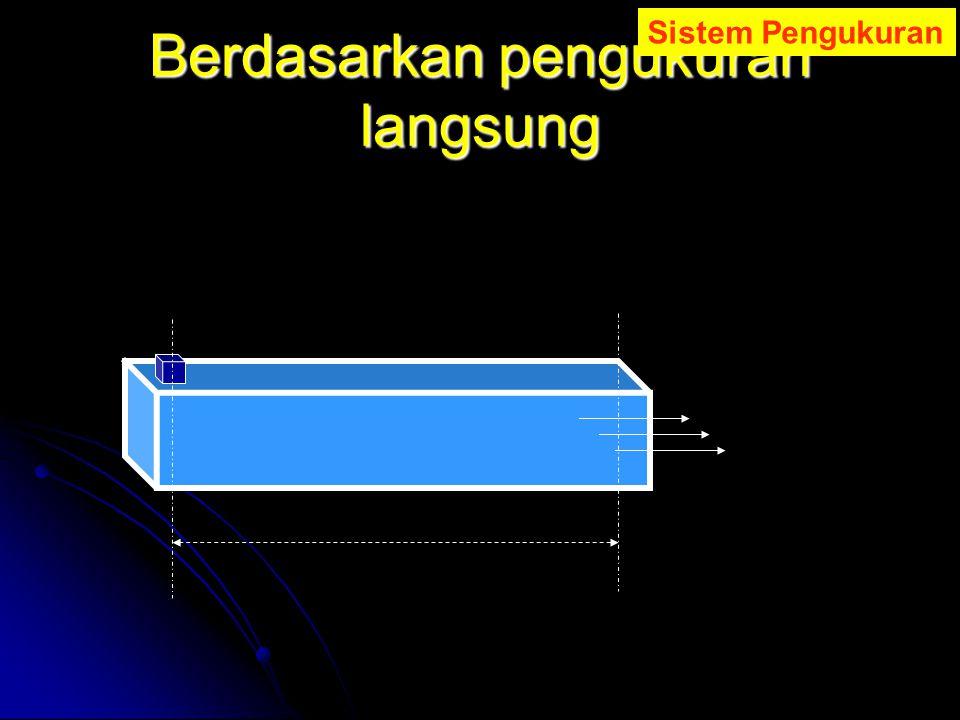 Berdasarkan Perbedaan tekanan d. Pitot Tube PENGUKURAN KECEPATAN Sistem Pengukuran