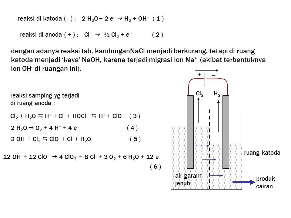 reaksi di katoda ( - ) : 2 H 2 O + 2 e -  H 2 + OH - ( 1 ) reaksi di anoda ( + ) : Cl -  ½ Cl 2 + e - ( 2 ) dengan adanya reaksi tsb, kandunganNaCl menjadi berkurang, tetapi di ruang katoda menjadi 'kaya' NaOH, karena terjadi migrasi ion Na + (akibat terbentuknya ion OH - di ruangan ini).