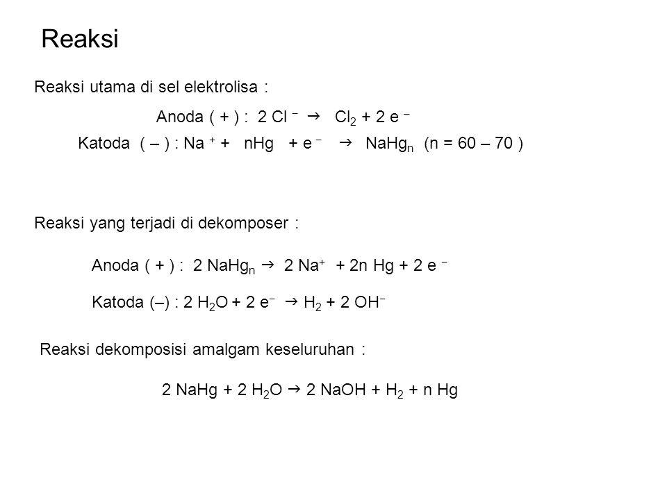 Reaksi Reaksi utama di sel elektrolisa : Anoda ( + ) : 2 Cl −  Cl 2 + 2 e – Katoda ( – ) : Na + + nHg + e −  NaHg n (n = 60 – 70 ) Reaksi yang terjadi di dekomposer : Anoda ( + ) : 2 NaHg n  2 Na + + 2n Hg + 2 e − Katoda (–) : 2 H 2 O + 2 e −  H 2 + 2 OH − Reaksi dekomposisi amalgam keseluruhan : 2 NaHg + 2 H 2 O  2 NaOH + H 2 + n Hg
