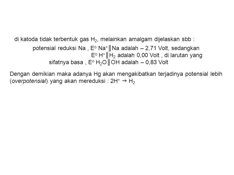 di katoda tidak terbentuk gas H 2, melainkan amalgam dijelaskan sbb : potensial reduksi Na, E o Na + ║Na adalah – 2,71 Volt, sedangkan E o H + ║H 2 adalah 0,00 Volt, di larutan yang sifatnya basa, E o H 2 O║OH adalah – 0,83 Volt Dengan demikian maka adanya Hg akan mengakibatkan terjadinya potensial lebih (overpotensial) yang akan mereduksi : 2H +  H 2
