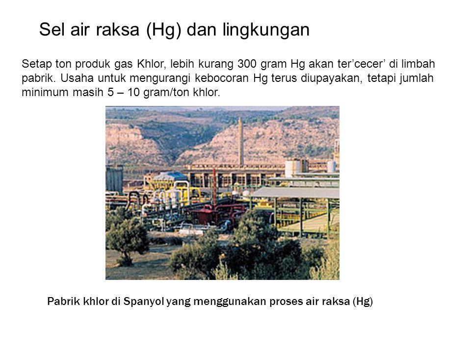 Sel air raksa (Hg) dan lingkungan Setap ton produk gas Khlor, lebih kurang 300 gram Hg akan ter'cecer' di limbah pabrik.
