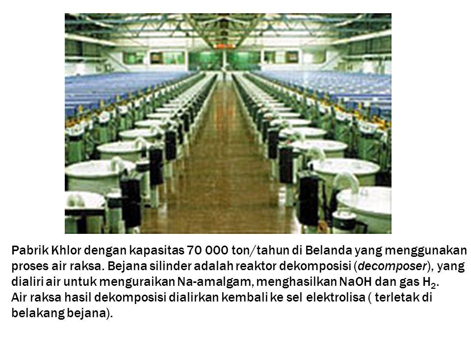 Pabrik Khlor dengan kapasitas 70 000 ton/tahun di Belanda yang menggunakan proses air raksa.