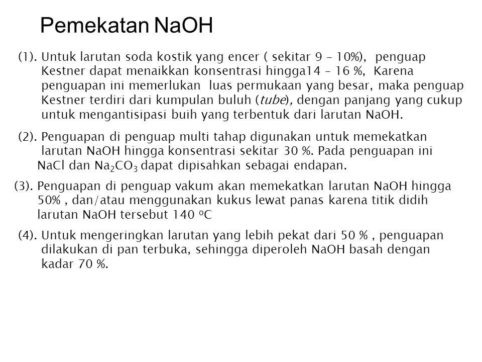 Pemekatan NaOH (1).