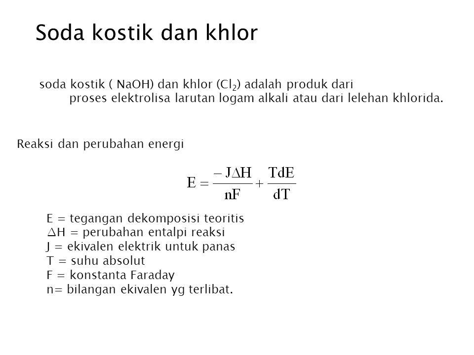 Soda kostik dan khlor soda kostik ( NaOH) dan khlor (Cl 2 ) adalah produk dari proses elektrolisa larutan logam alkali atau dari lelehan khlorida.