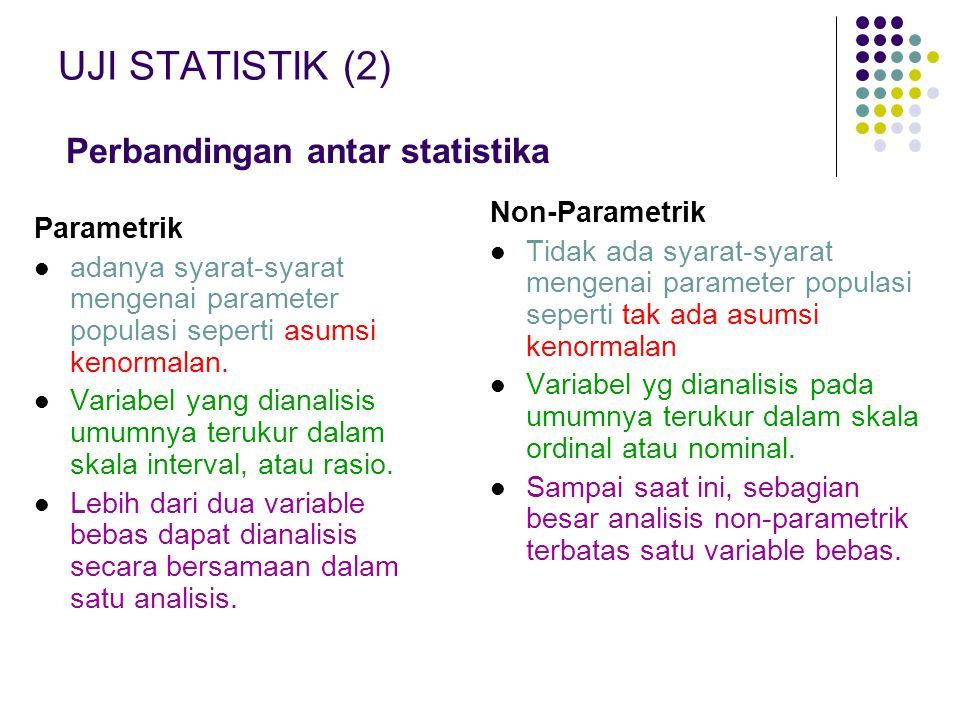 Parametrik adanya syarat-syarat mengenai parameter populasi seperti asumsi kenormalan. Variabel yang dianalisis umumnya terukur dalam skala interval,