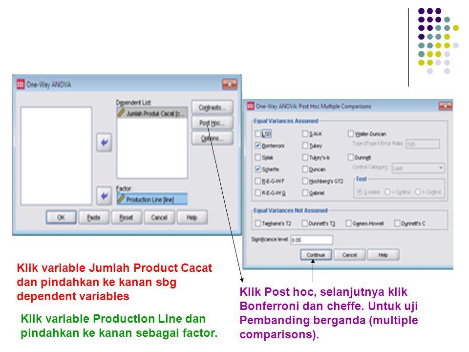 Klik variable Jumlah Product Cacat dan pindahkan ke kanan sbg dependent variables Klik variable Production Line dan pindahkan ke kanan sebagai factor.