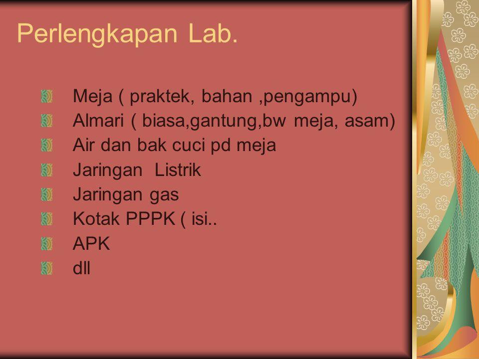 Perlengkapan Lab. Meja ( praktek, bahan,pengampu) Almari ( biasa,gantung,bw meja, asam) Air dan bak cuci pd meja Jaringan Listrik Jaringan gas Kotak P