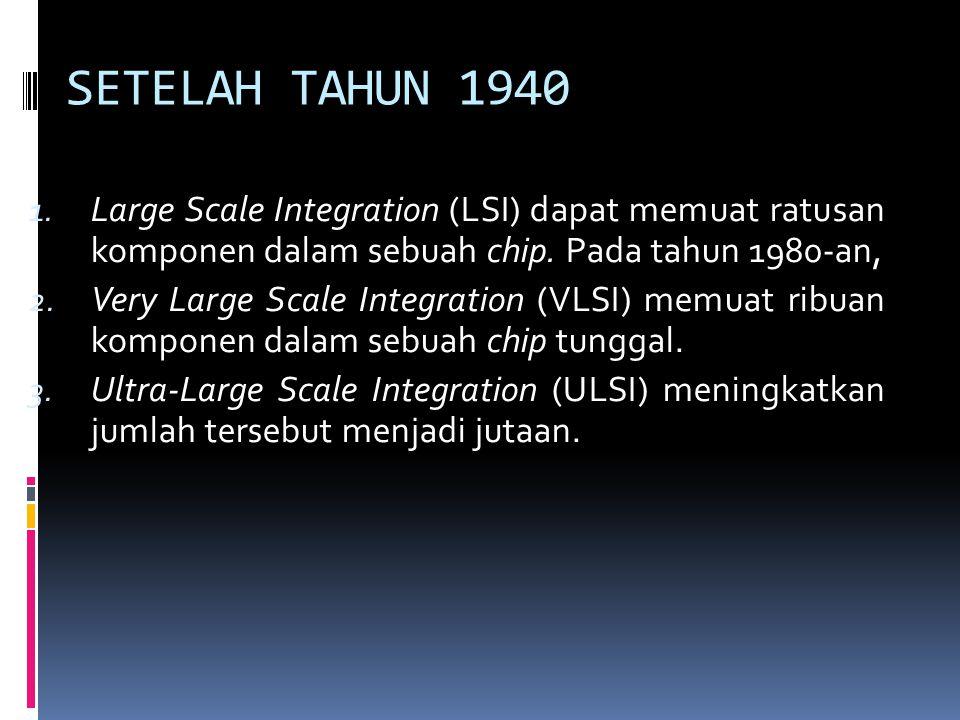 SETELAH TAHUN 1940 1.