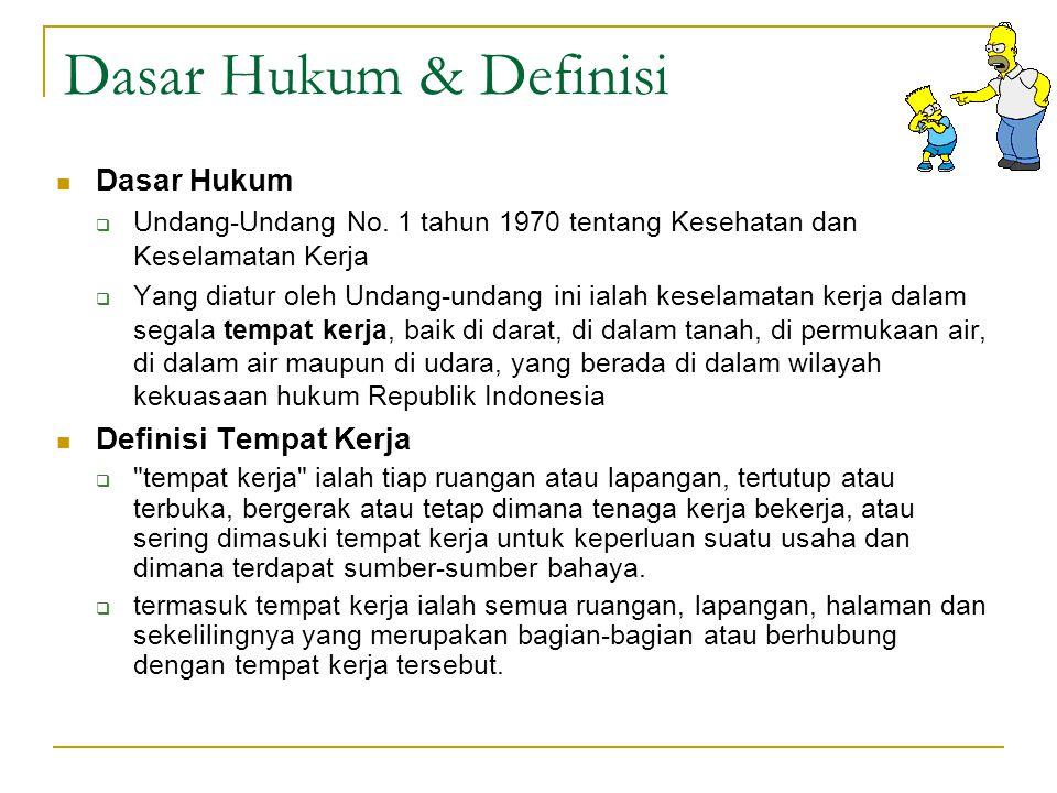 HUBUNGAN INDUSTRIAL Sesi 5 Oleh: Mohammad Mustaqim, MM, AAAIJ Kesehatan dan Keselamatan Kerja (K3) Dasar Hukum Tujuan Sasaran Persyaratan Ideal Contoh