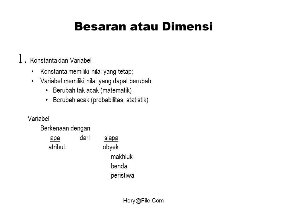 Hery@File.Com Besaran atau Dimensi 1. Konstanta dan Variabel Konstanta memiliki nilai yang tetap; Variabel memiliki nilai yang dapat berubah Berubah t