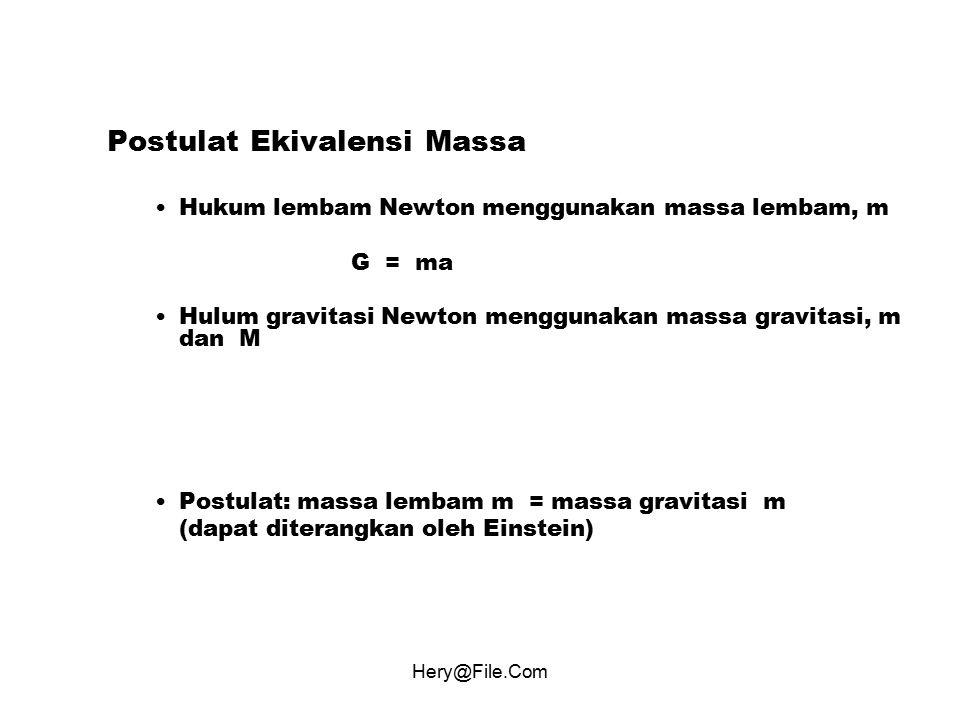 Hery@File.Com Postulat Ekivalensi Massa Hukum lembam Newton menggunakan massa lembam, m G = ma Hulum gravitasi Newton menggunakan massa gravitasi, m d
