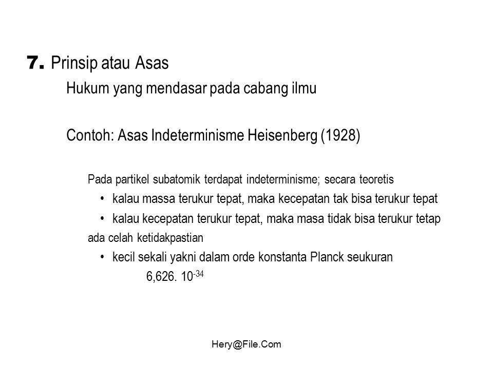 Hery@File.Com 7. Prinsip atau Asas Hukum yang mendasar pada cabang ilmu Contoh: Asas Indeterminisme Heisenberg (1928) Pada partikel subatomik terdapat