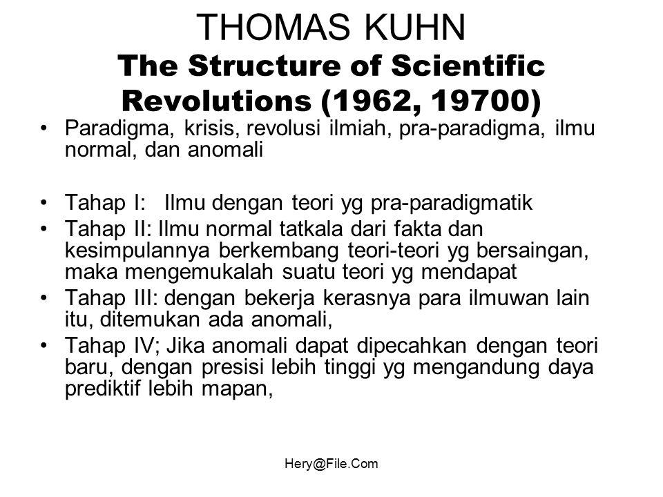Hery@File.Com THOMAS KUHN The Structure of Scientific Revolutions (1962, 19700) Paradigma, krisis, revolusi ilmiah, pra-paradigma, ilmu normal, dan an