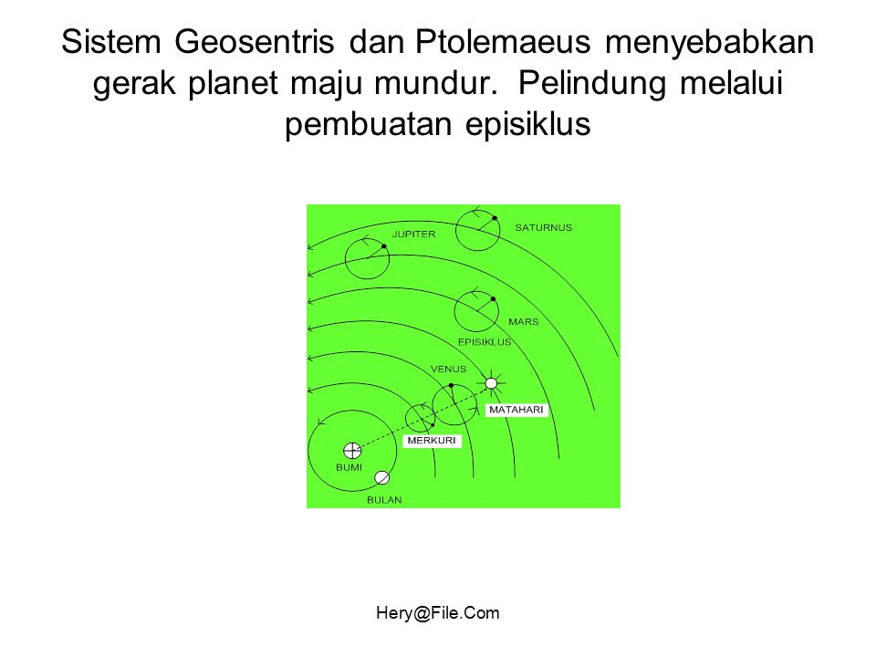 Hery@File.Com Sistem Geosentris dan Ptolemaeus menyebabkan gerak planet maju mundur. Pelindung melalui pembuatan episiklus