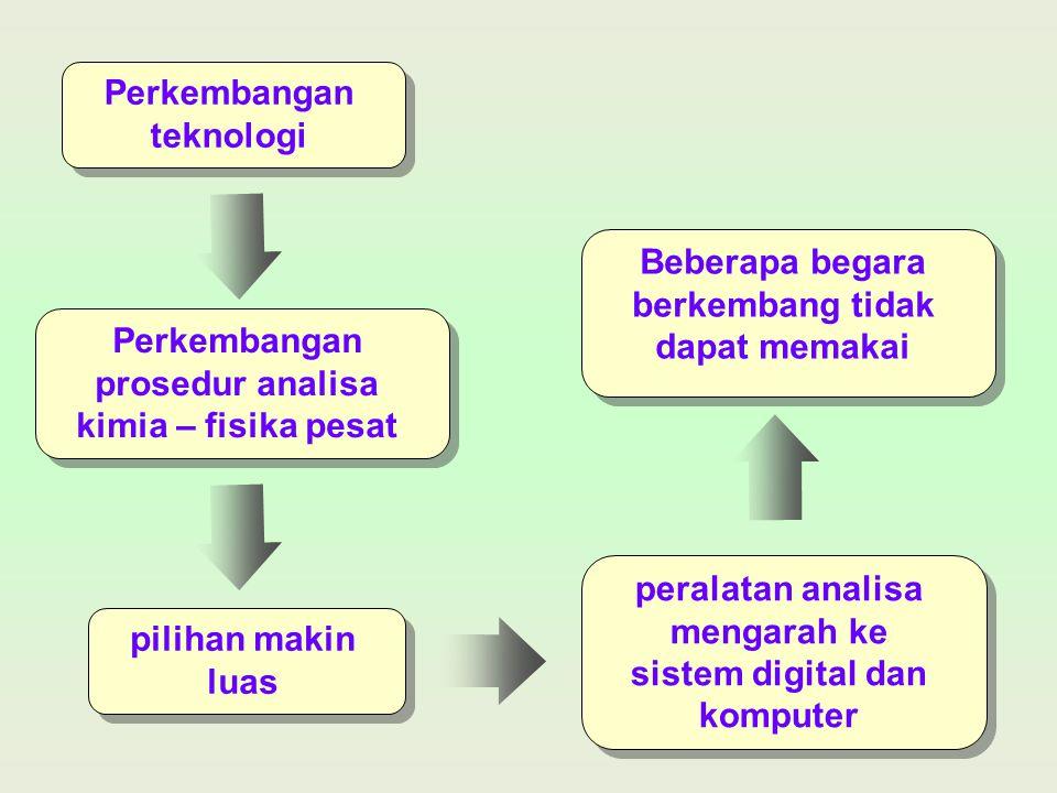 Beberapa begara berkembang tidak dapat memakai peralatan analisa mengarah ke sistem digital dan komputer pilihan makin luas Perkembangan prosedur anal