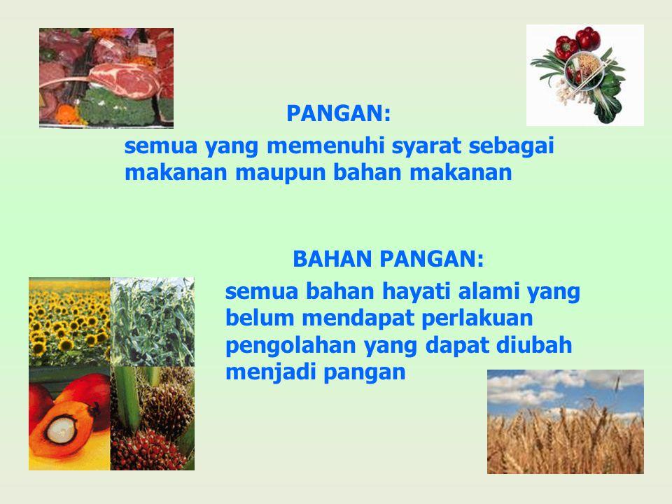 PANGAN: semua yang memenuhi syarat sebagai makanan maupun bahan makanan BAHAN PANGAN: semua bahan hayati alami yang belum mendapat perlakuan pengolaha